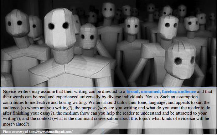 Photo of humanoid robot figures with blank eyes and no expression.  Superimposed on the image is the text: Novice writers may assume that their writing can be directed to a broad, unnamed, faceless audience and that their words can be read and experienced universally by diverse individuals. Not so. Such an assumption contributes to ineffective and boring writing. Writers should tailor their tone, language, and appeals to suit their audience (to whom are you writing?), the purpose (why are you writing and what do you want the reader to do after finishing your essay?), the medium (how can you help the reader to understand and be attracted to your writing?), and the context (what is the dominant conversation about this topic? what kinds of evidence will be most valued?).